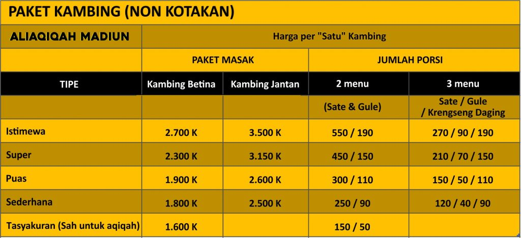 Daftar harga aqiqah madiun