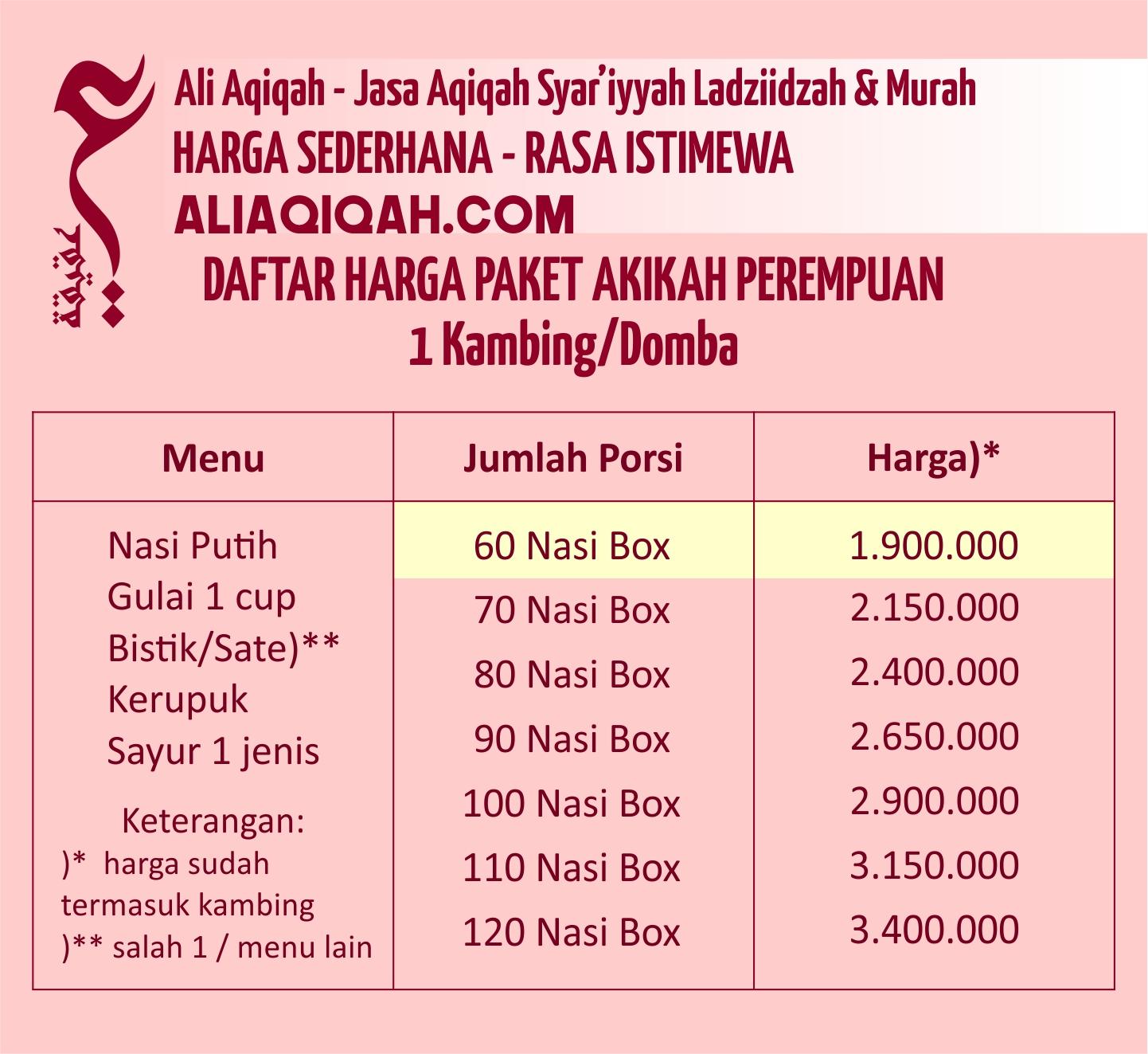 daftar harga paket jasa aqiqah ALIAQIQAH Tulungagung untuk perempuan